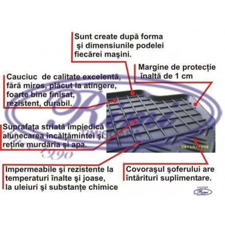 Presuri cauciuc Citroen C1 II